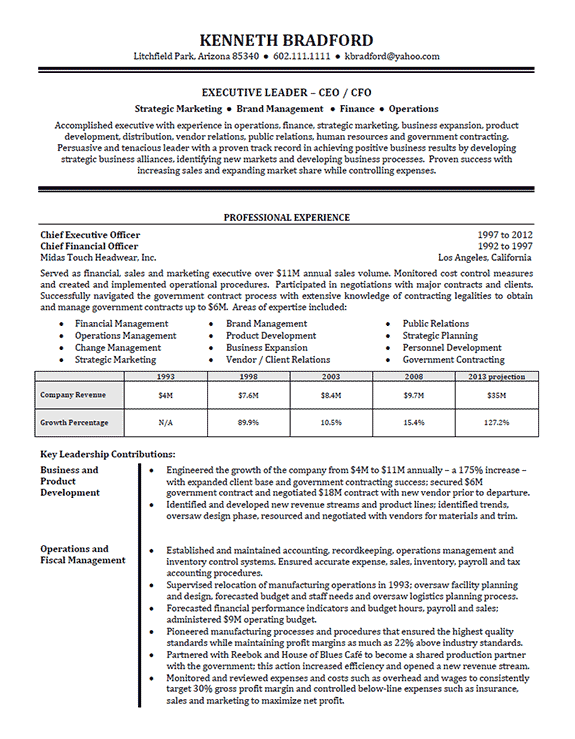 Resume High | High Level Executive Resume Example Sample