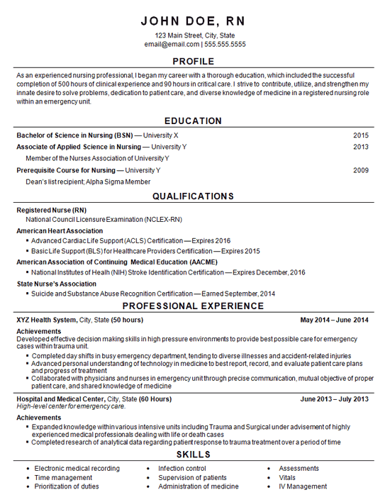 Registered Nurse Resume Example Entry Level